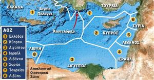 Η αξιοποίηση της κυπριακής ΑΟΖ ........