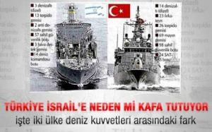 Τουρκία: το θέατρο του παραλόγου- Το τέλος του Δόγματος Νταβούτογλου .......